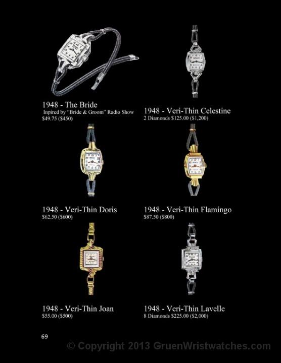 Gruen Watch Model Identification Guide Vol 1